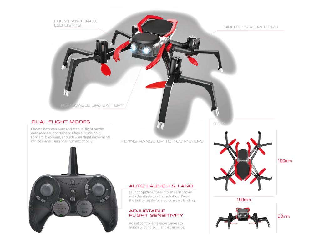 For Those New To The World Of Drones Sky Viper Firmware Provides Latest Innovations In Flights Automation Making Learning Fly Easier Than Ever